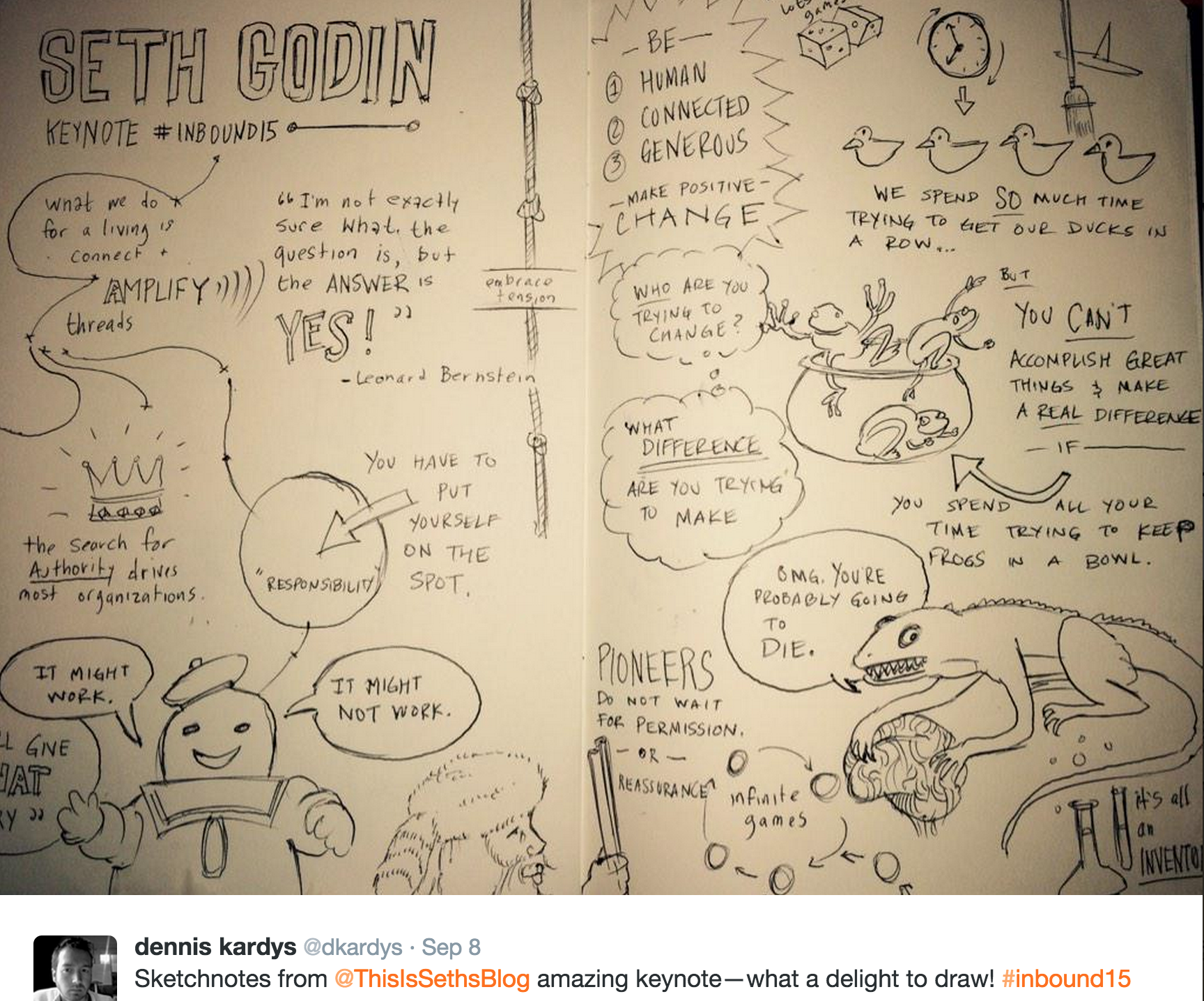 Coule Company | Dennis Kardys Sketchnotes of Seth Godin's Best Quotes from Inbound 2015